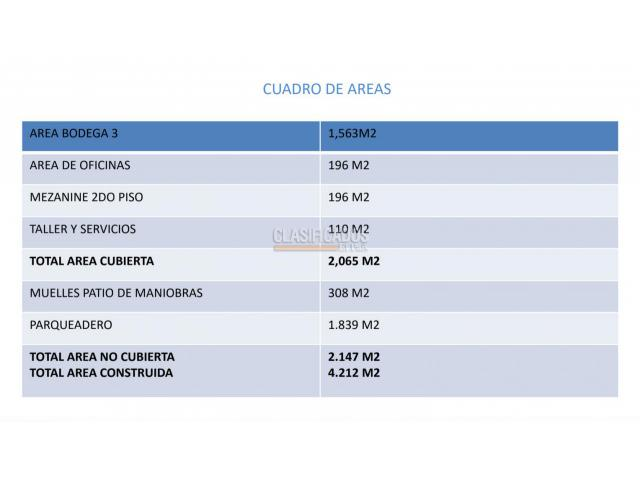 Locales y Bodegas, Alquiler, Yumbo - $31.402.500